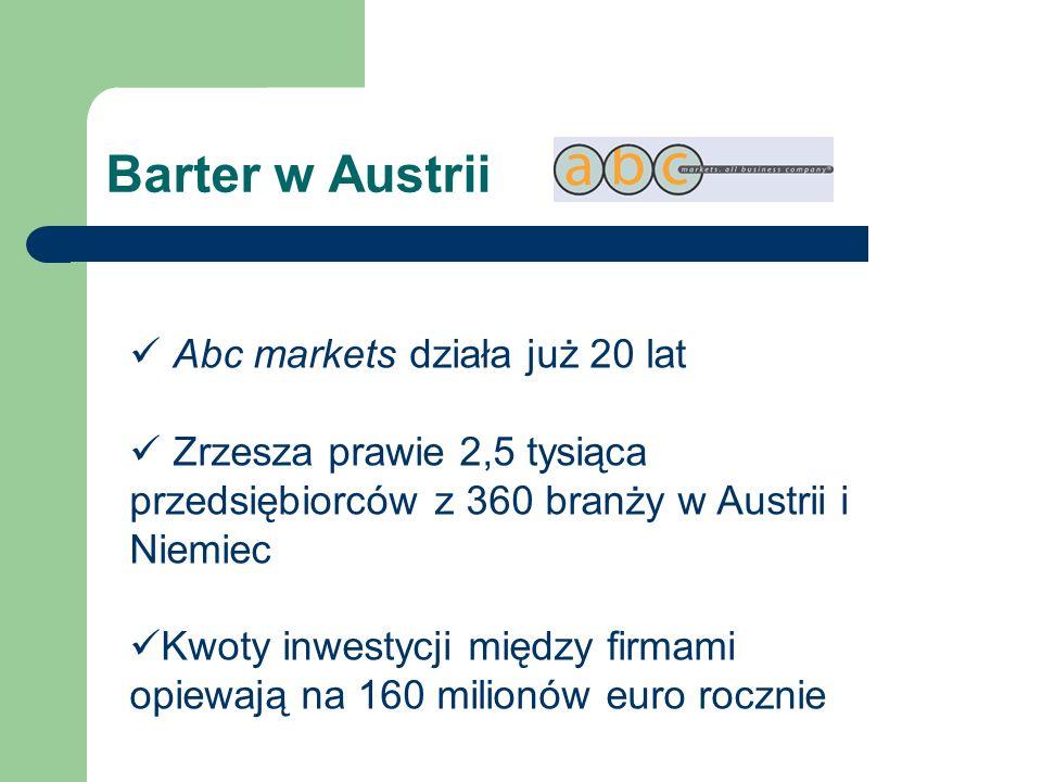 Barter w Austrii Abc markets działa już 20 lat