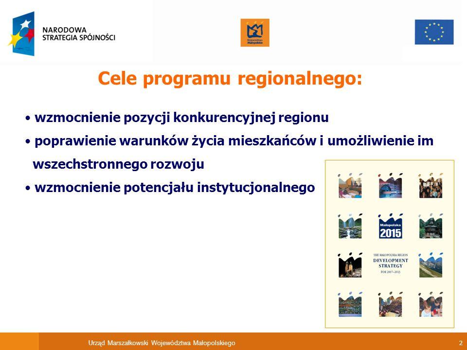 Cele programu regionalnego: