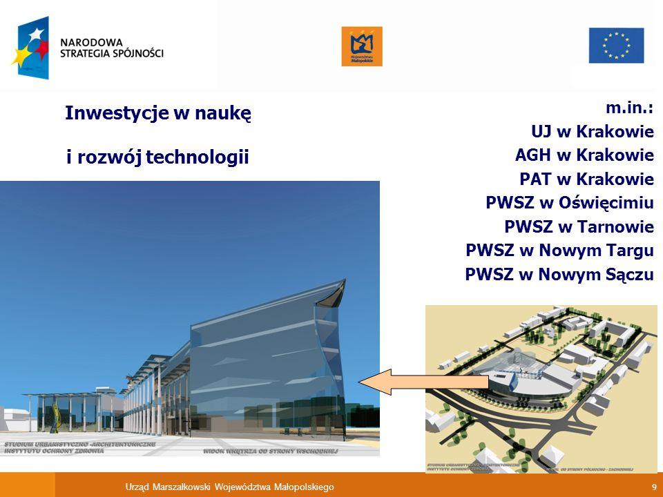 Inwestycje w naukę i rozwój technologii