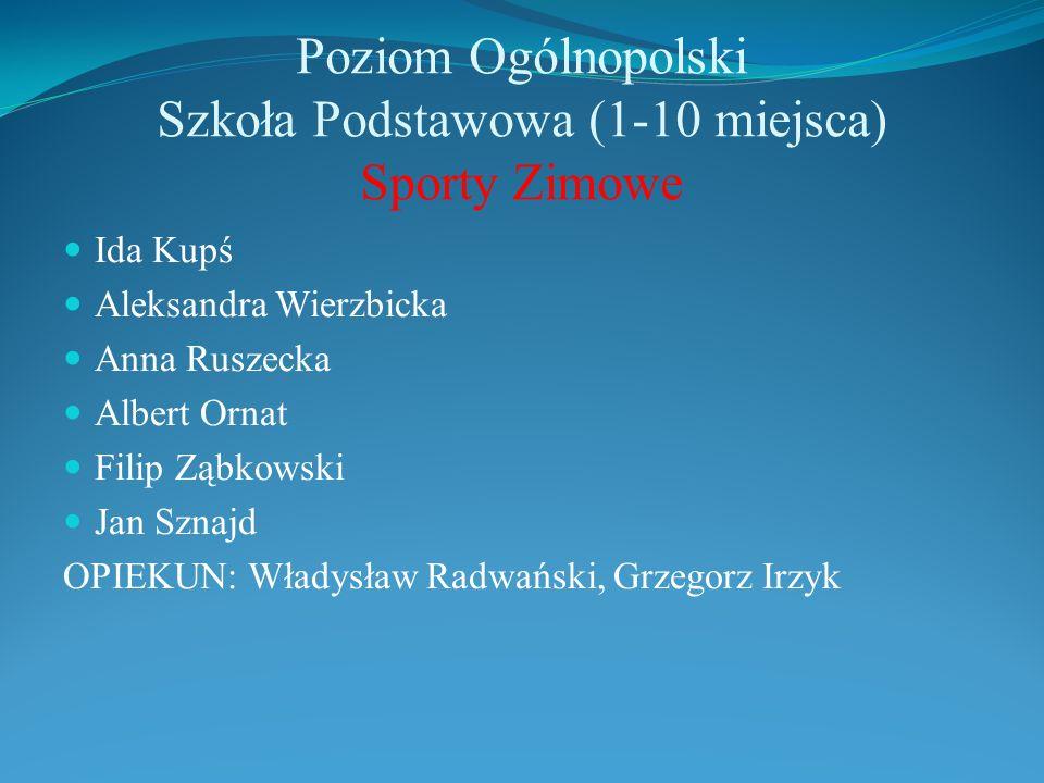 Poziom Ogólnopolski Szkoła Podstawowa (1-10 miejsca) Sporty Zimowe