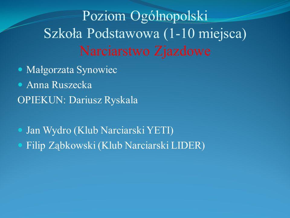 Poziom Ogólnopolski Szkoła Podstawowa (1-10 miejsca) Narciarstwo Zjazdowe