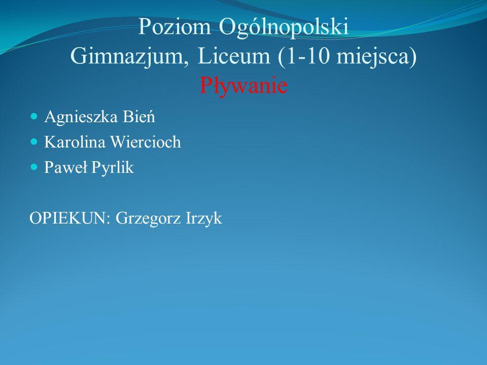 Poziom Ogólnopolski Gimnazjum, Liceum (1-10 miejsca) Pływanie