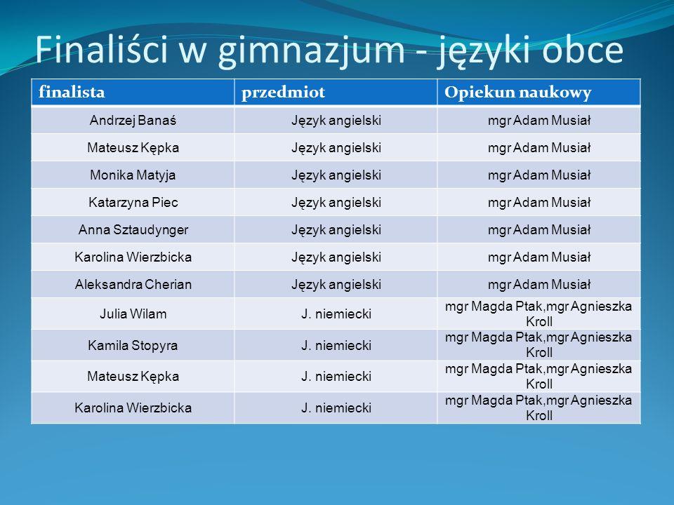 Finaliści w gimnazjum - języki obce