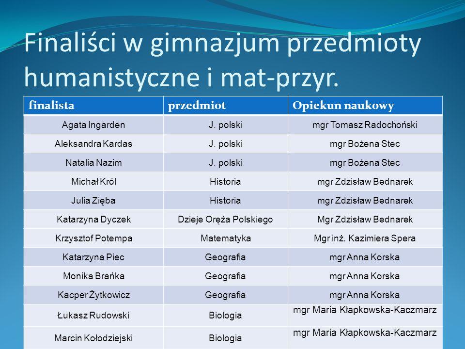 Finaliści w gimnazjum przedmioty humanistyczne i mat-przyr.