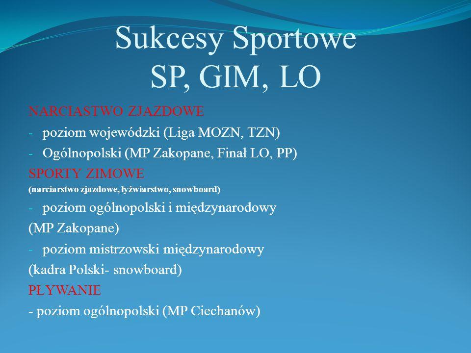 Sukcesy Sportowe SP, GIM, LO