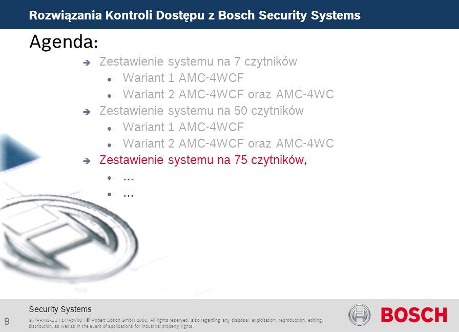 Agenda: Rozwiązania Kontroli Dostępu z Bosch Security Systems