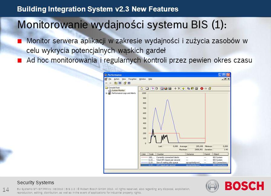 Monitorowanie wydajności systemu BIS (1):