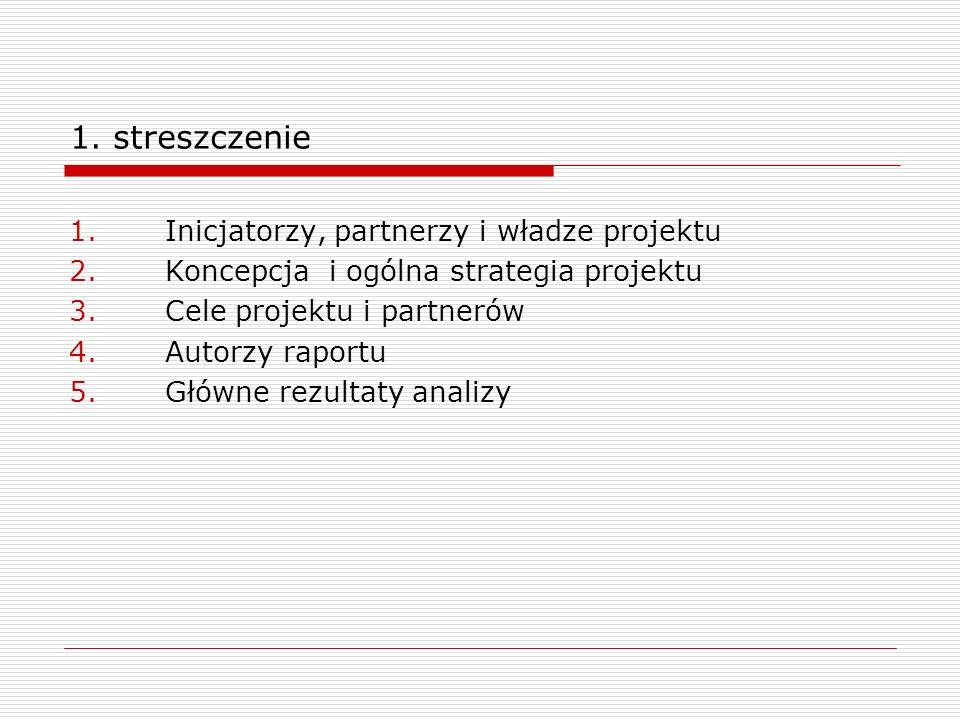 1. streszczenie Inicjatorzy, partnerzy i władze projektu