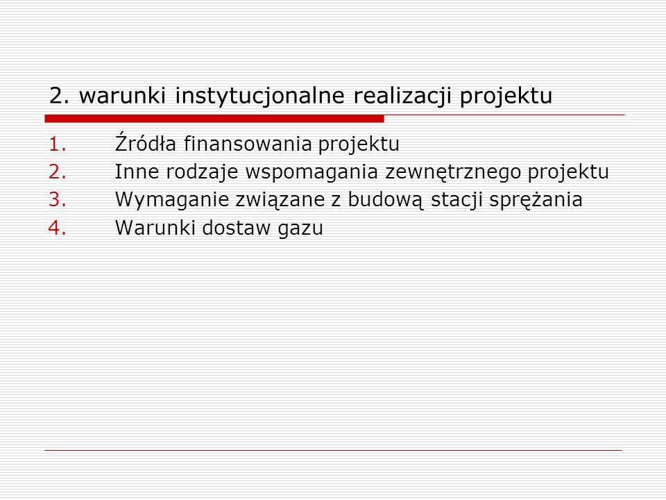2. warunki instytucjonalne realizacji projektu