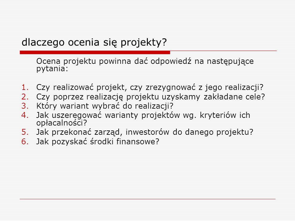 dlaczego ocenia się projekty