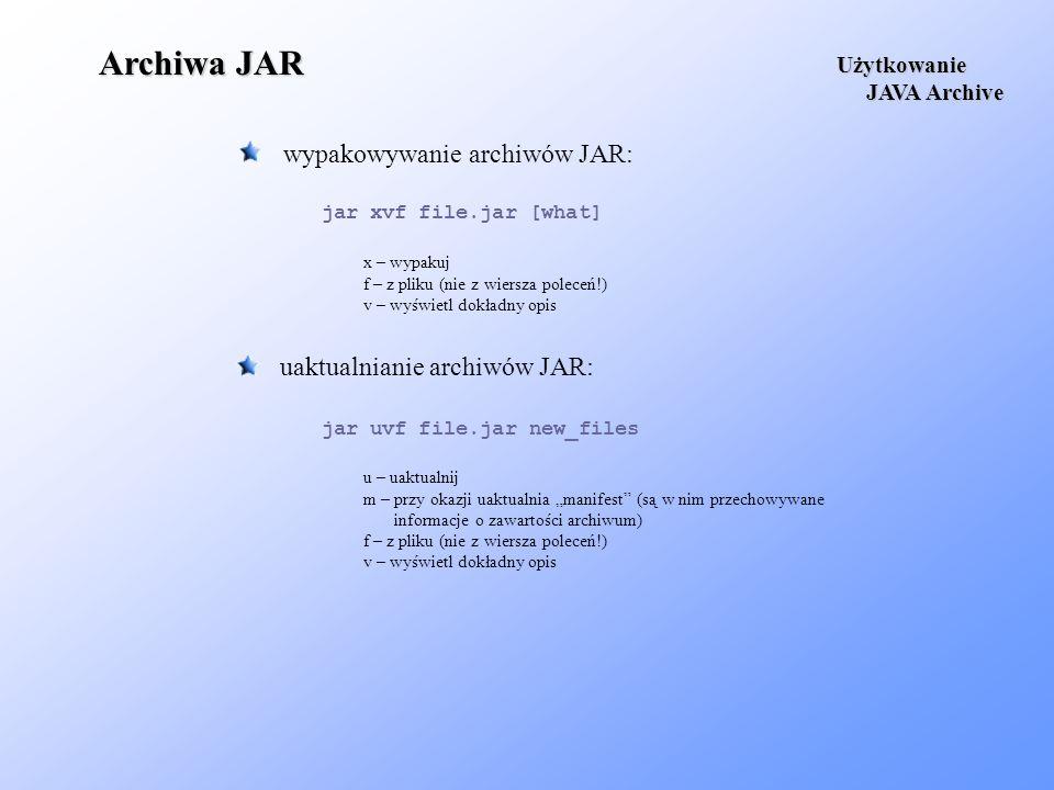 Archiwa JAR wypakowywanie archiwów JAR: uaktualnianie archiwów JAR:
