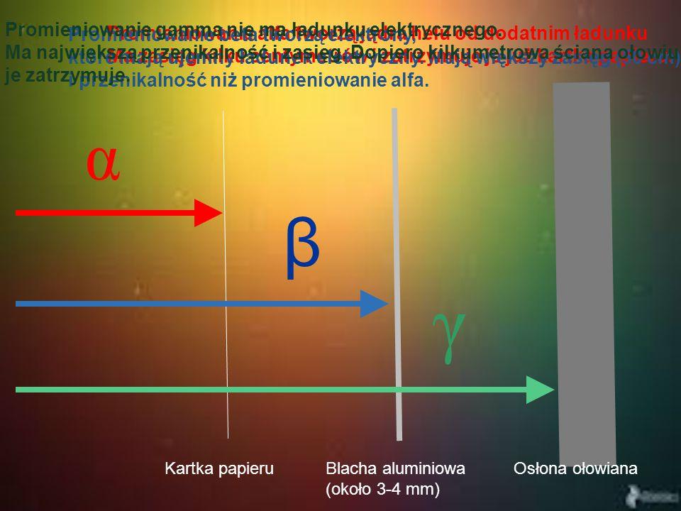 γ α β Promieniowanie gamma nie ma ładunku elektrycznego.