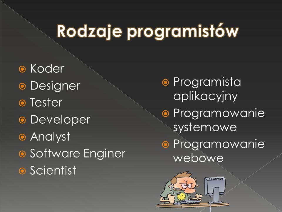 Rodzaje programistów Koder Designer Programista aplikacyjny Tester