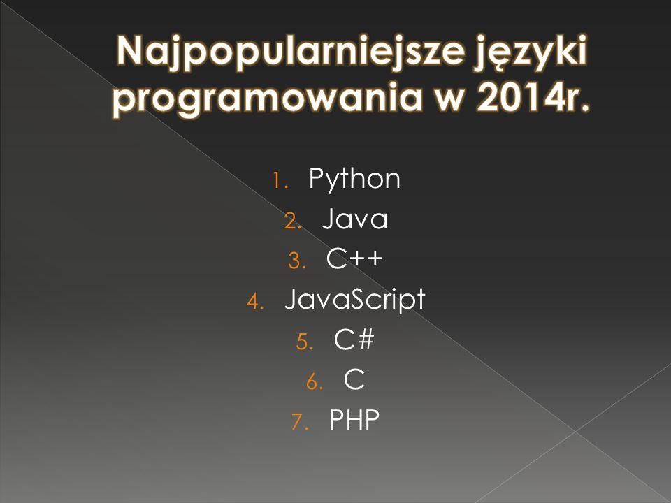 Najpopularniejsze języki programowania w 2014r.