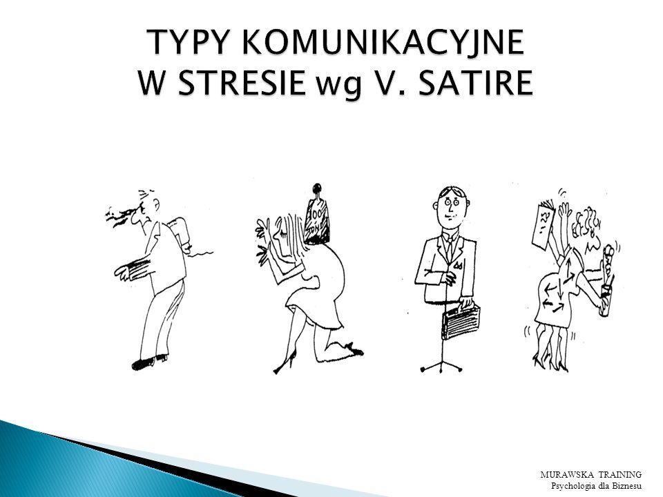 TYPY KOMUNIKACYJNE W STRESIE wg V. SATIRE