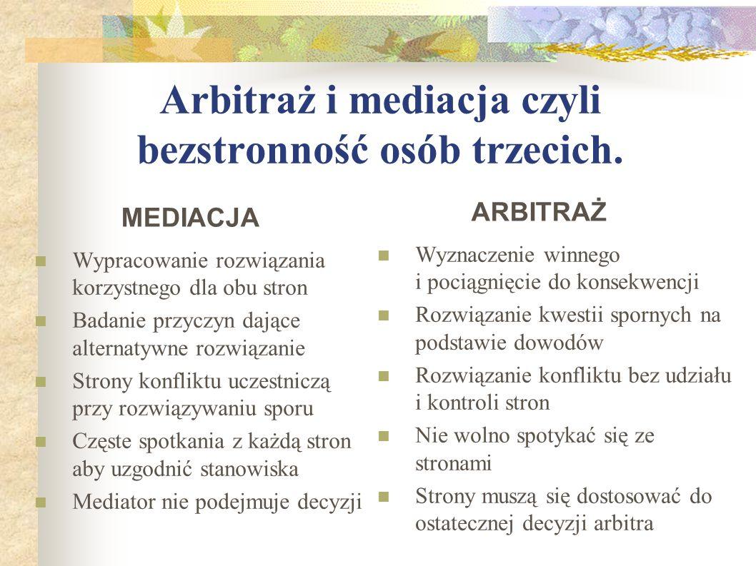 Arbitraż i mediacja czyli bezstronność osób trzecich.
