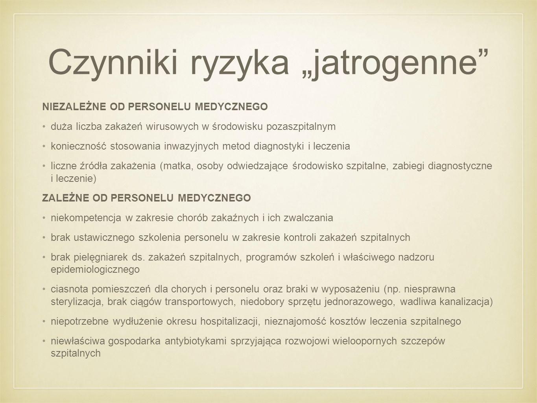 """Czynniki ryzyka """"jatrogenne"""