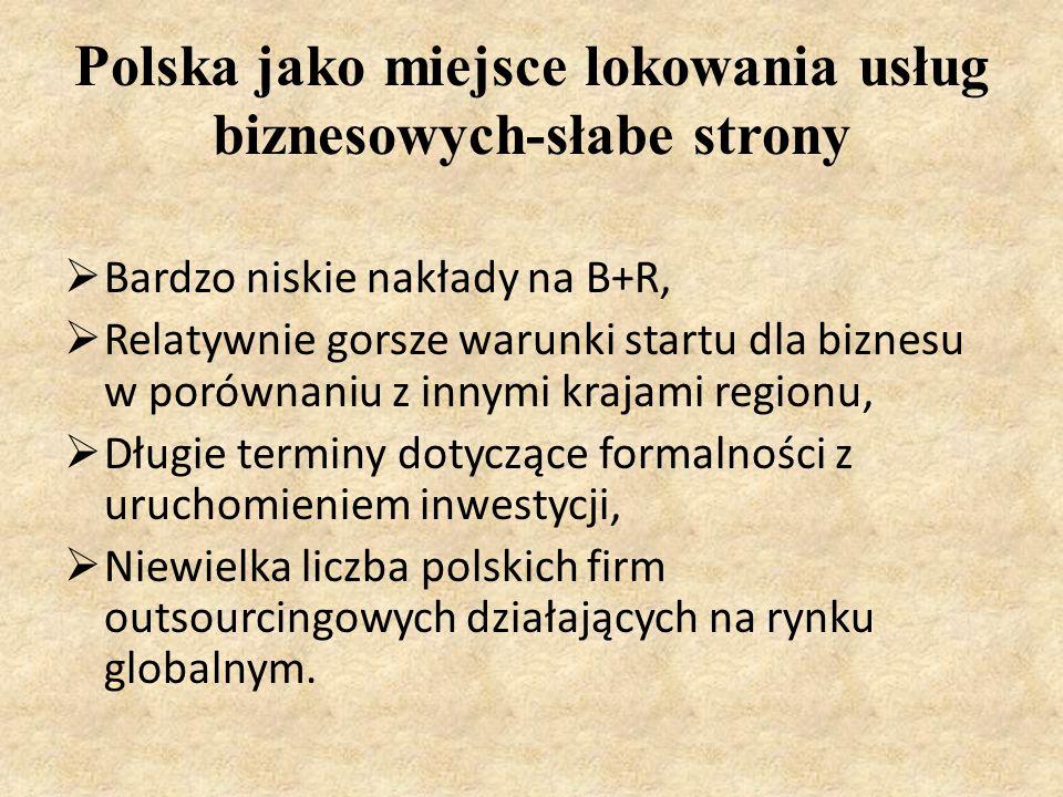 Polska jako miejsce lokowania usług biznesowych-słabe strony