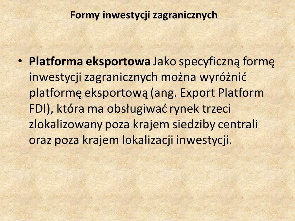 Formy inwestycji zagranicznych