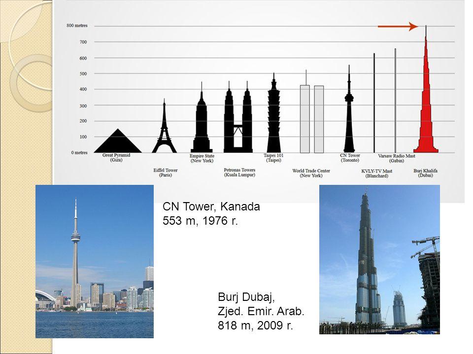 CN Tower, Kanada 553 m, 1976 r. Burj Dubaj, Zjed. Emir. Arab. 818 m, 2009 r.