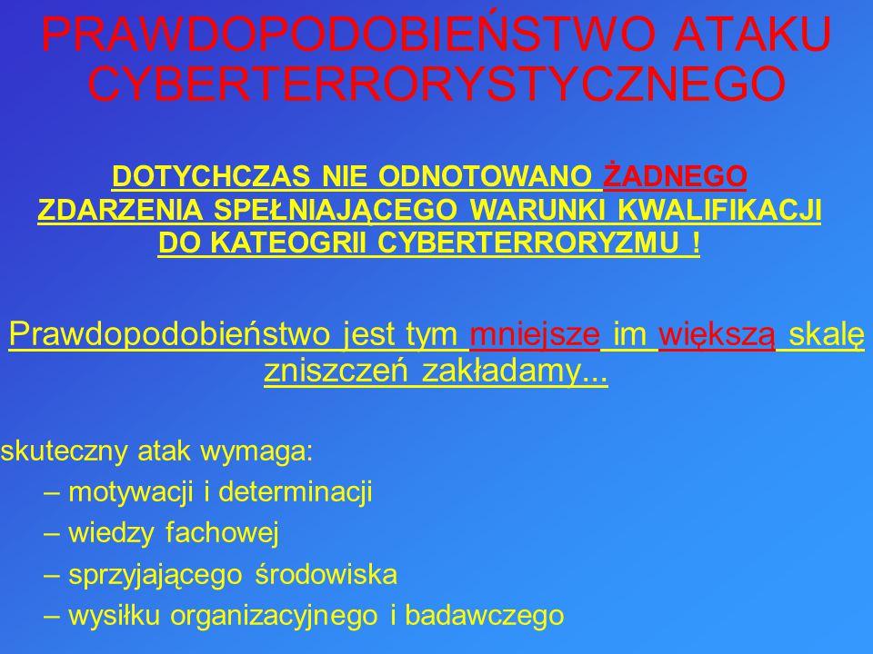PRAWDOPODOBIEŃSTWO ATAKU CYBERTERRORYSTYCZNEGO