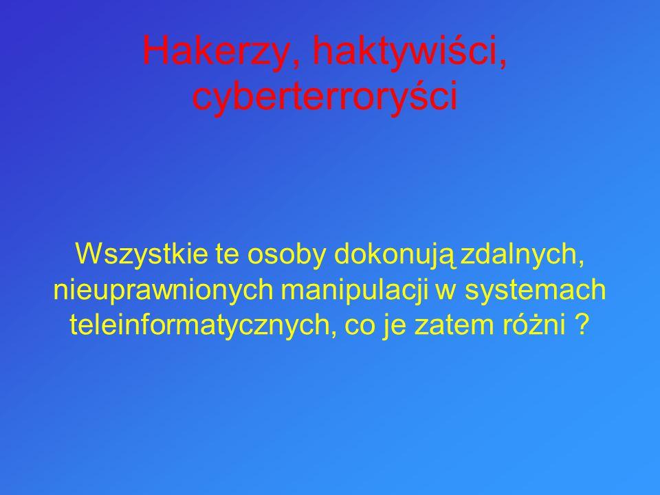 Hakerzy, haktywiści, cyberterroryści