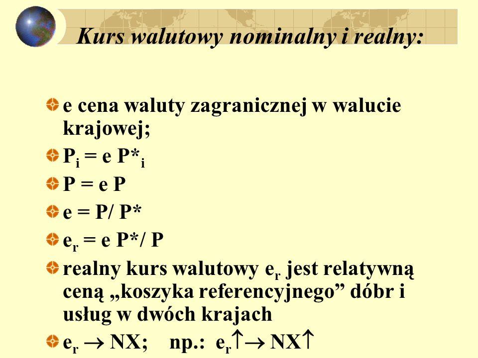 Kurs walutowy nominalny i realny: