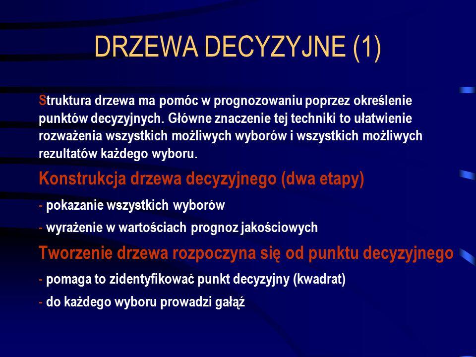 DRZEWA DECYZYJNE (1)
