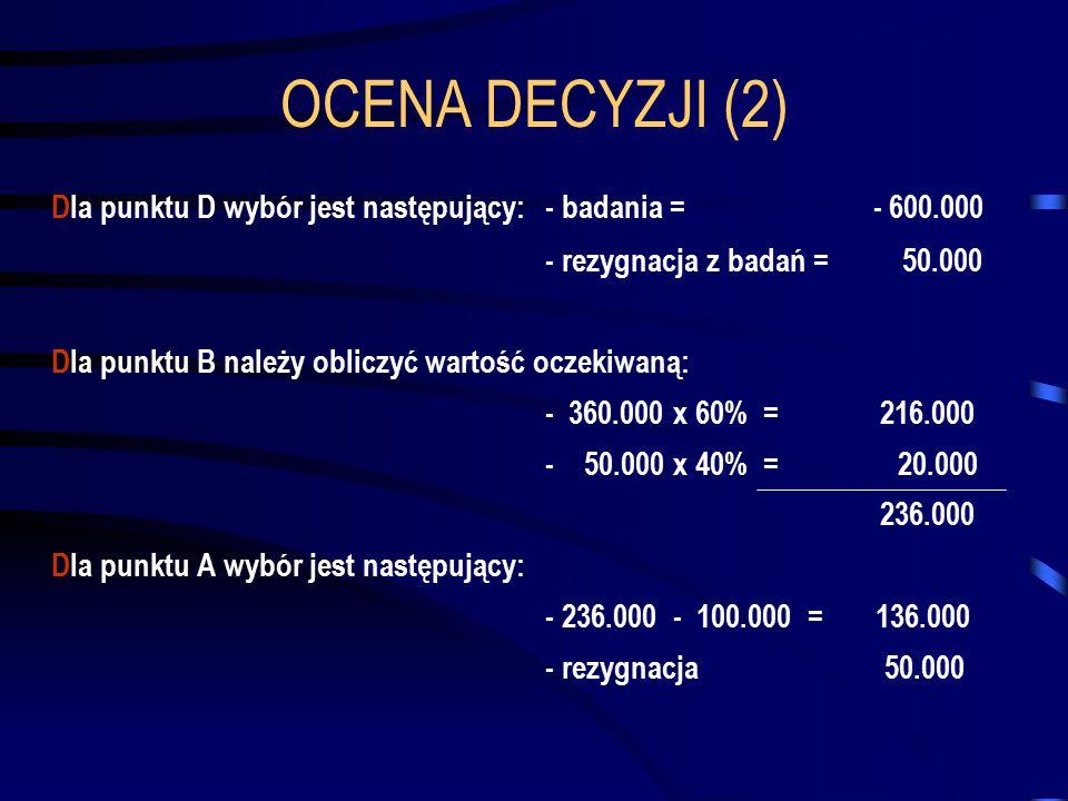 OCENA DECYZJI (2) Dla punktu D wybór jest następujący: - badania = - 600.000. - rezygnacja z badań = 50.000.