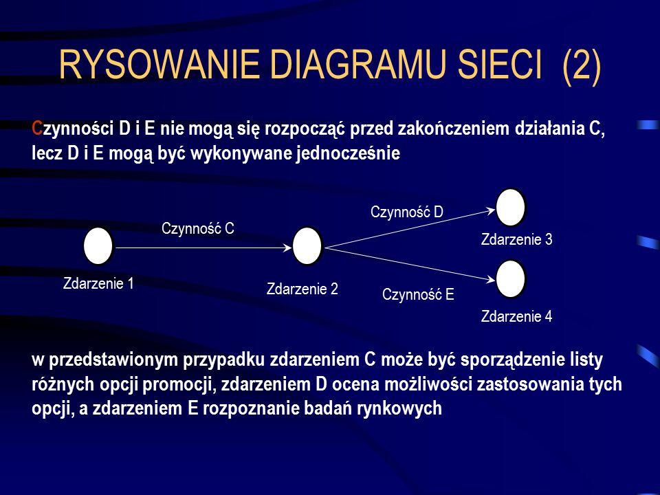 RYSOWANIE DIAGRAMU SIECI (2)