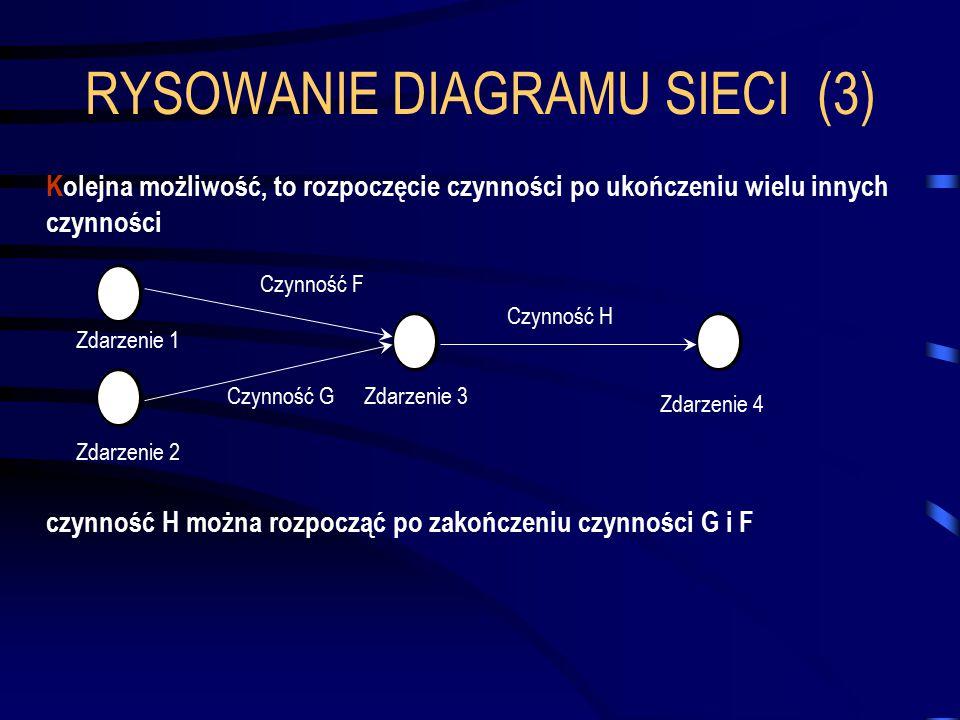 RYSOWANIE DIAGRAMU SIECI (3)