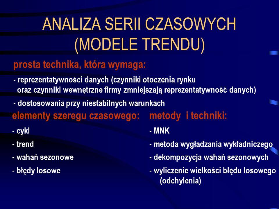 ANALIZA SERII CZASOWYCH (MODELE TRENDU)