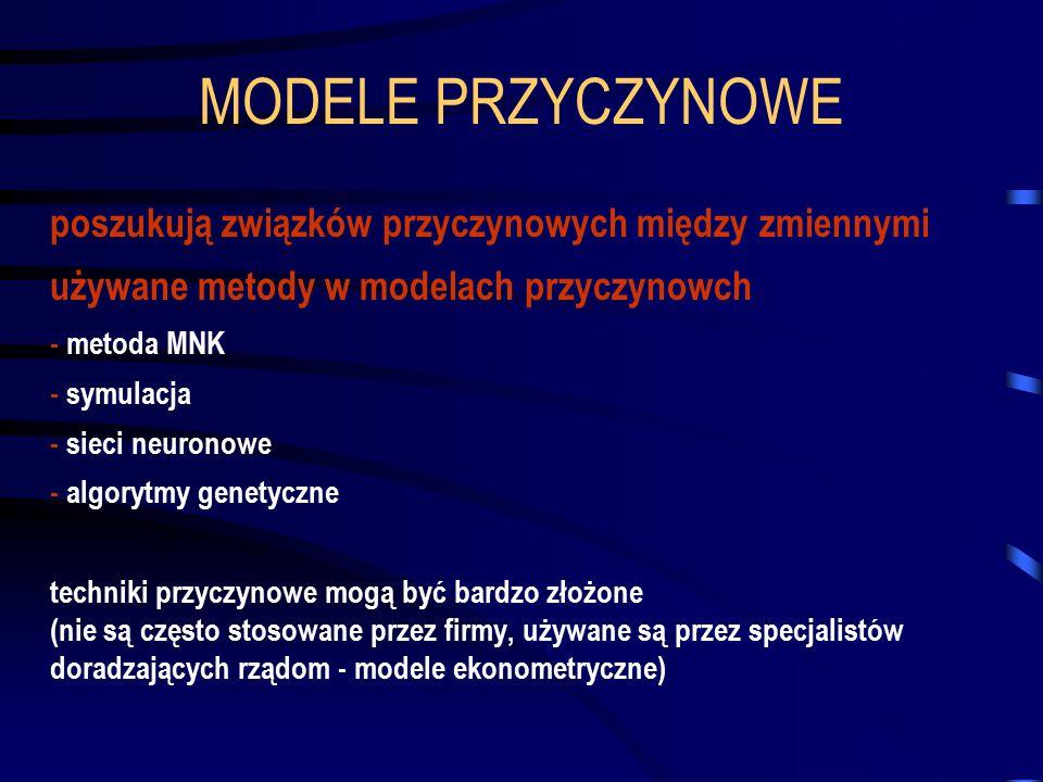MODELE PRZYCZYNOWE używane metody w modelach przyczynowch