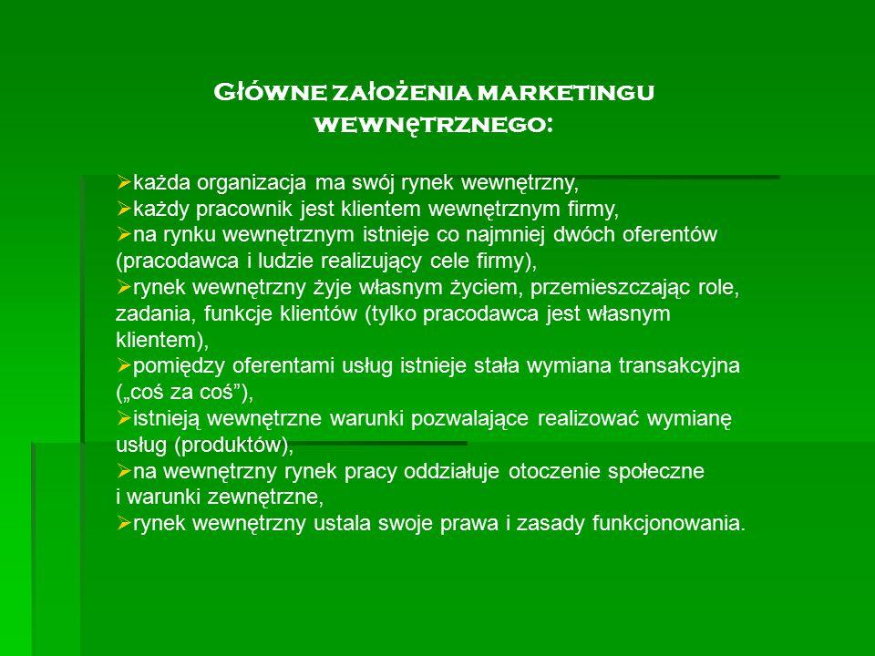 Główne założenia marketingu wewnętrznego: