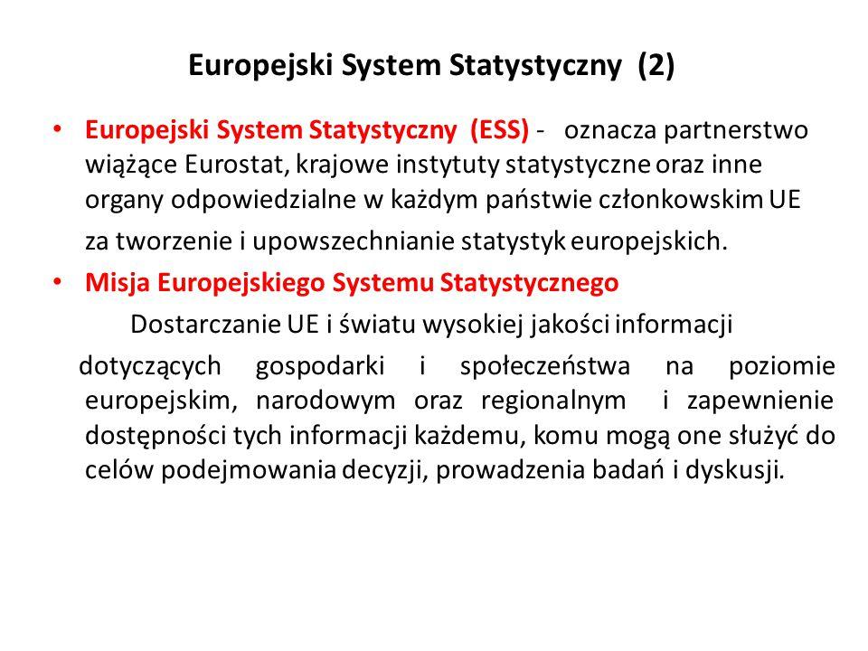 Europejski System Statystyczny (2)