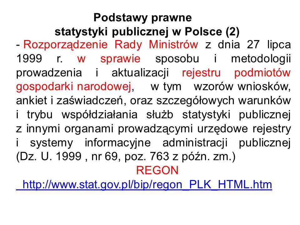 Rozporządzenie Rady Ministrów z dnia 27 lipca 1999 r