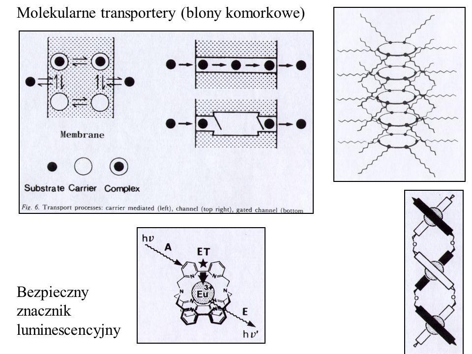 Molekularne transportery (blony komorkowe)