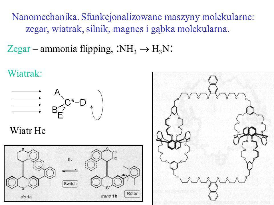 Nanomechanika. Sfunkcjonalizowane maszyny molekularne: zegar, wiatrak, silnik, magnes i gąbka molekularna.