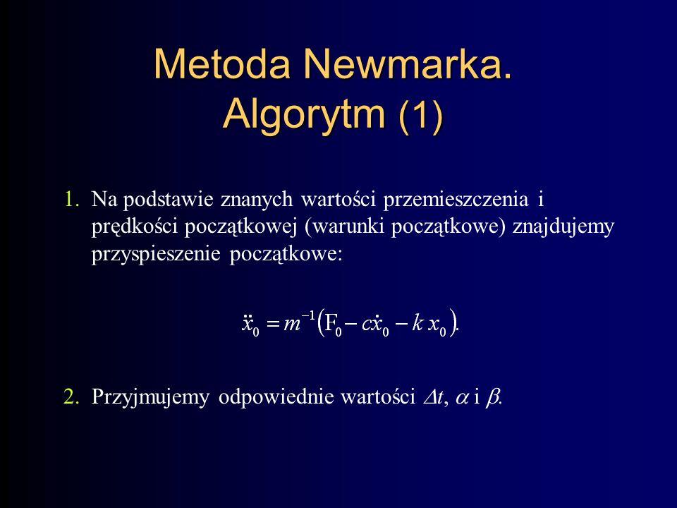 Metoda Newmarka. Algorytm (1)