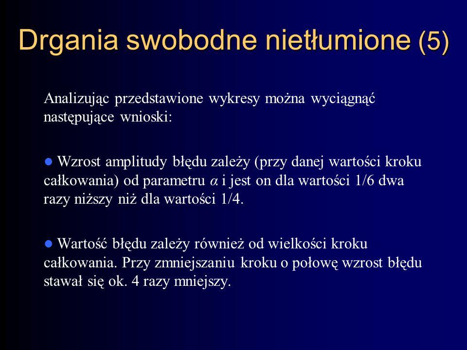 Drgania swobodne nietłumione (5)