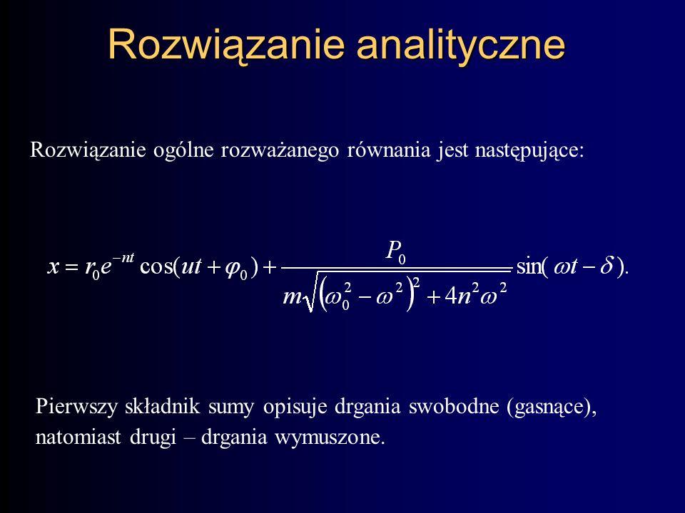 Rozwiązanie analityczne