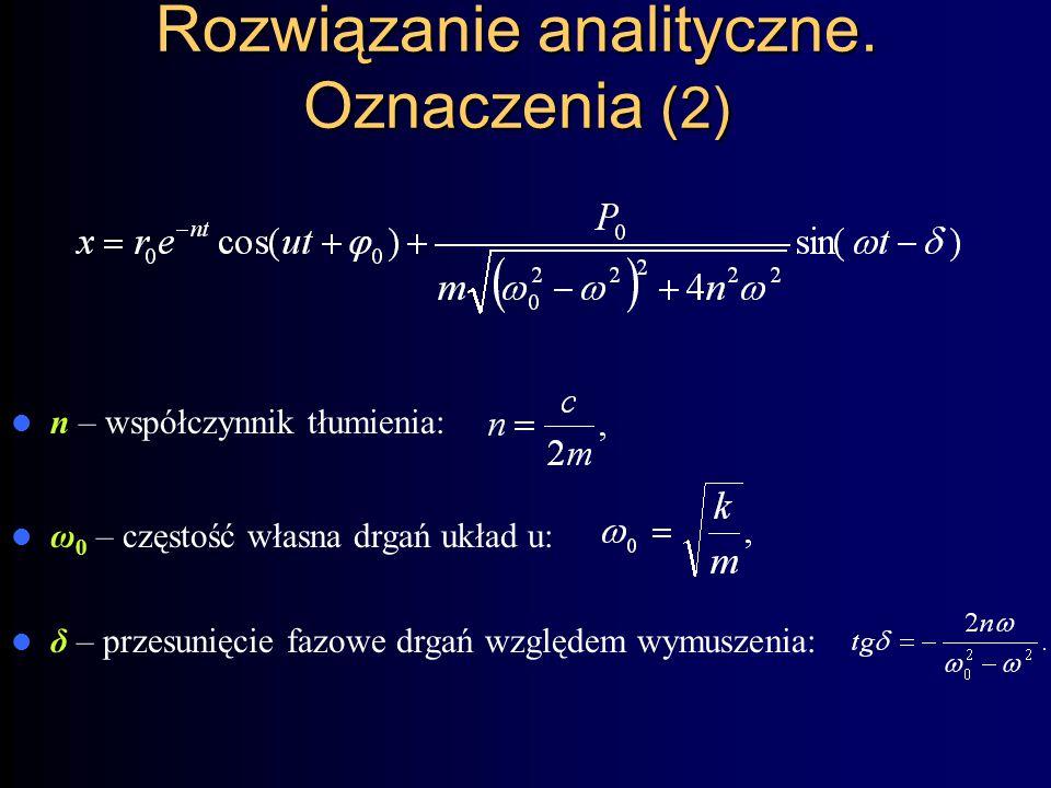 Rozwiązanie analityczne. Oznaczenia (2)