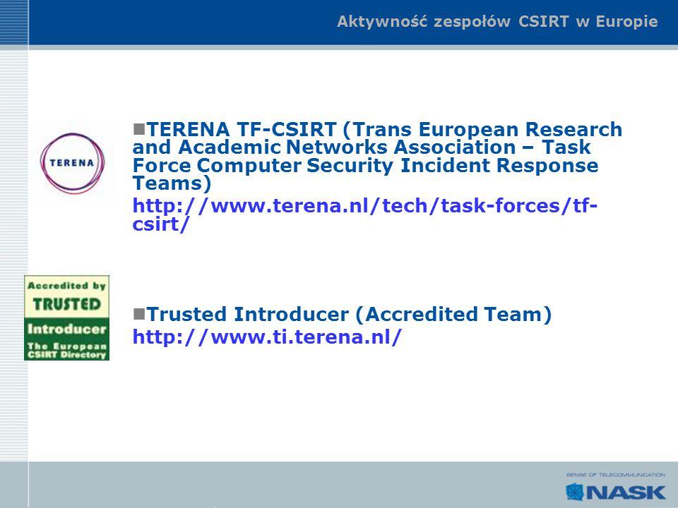 Aktywność zespołów CSIRT w Europie