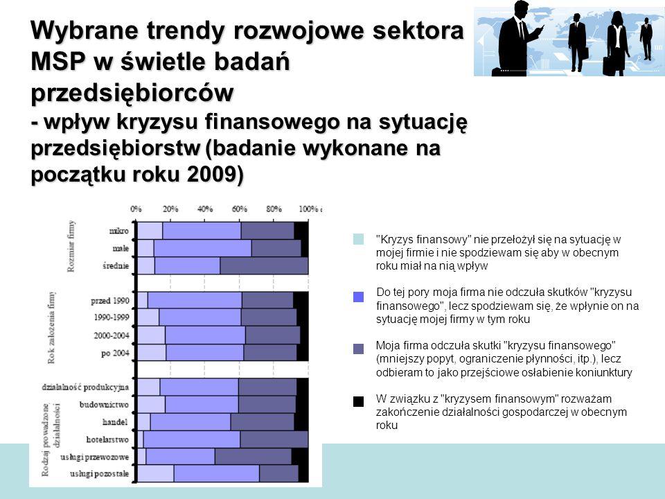 Wybrane trendy rozwojowe sektora MSP w świetle badań przedsiębiorców - wpływ kryzysu finansowego na sytuację przedsiębiorstw (badanie wykonane na początku roku 2009)