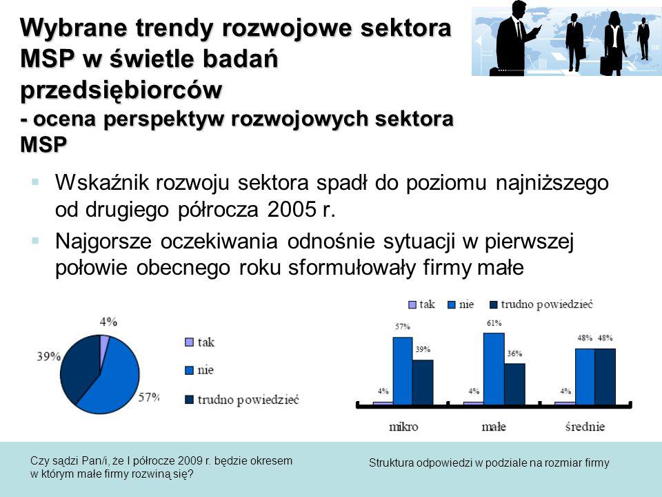 Wybrane trendy rozwojowe sektora MSP w świetle badań przedsiębiorców - ocena perspektyw rozwojowych sektora MSP