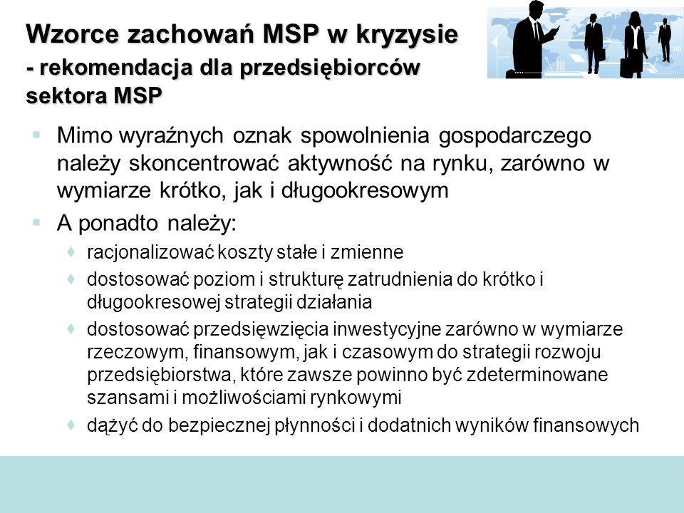 Wzorce zachowań MSP w kryzysie - rekomendacja dla przedsiębiorców sektora MSP