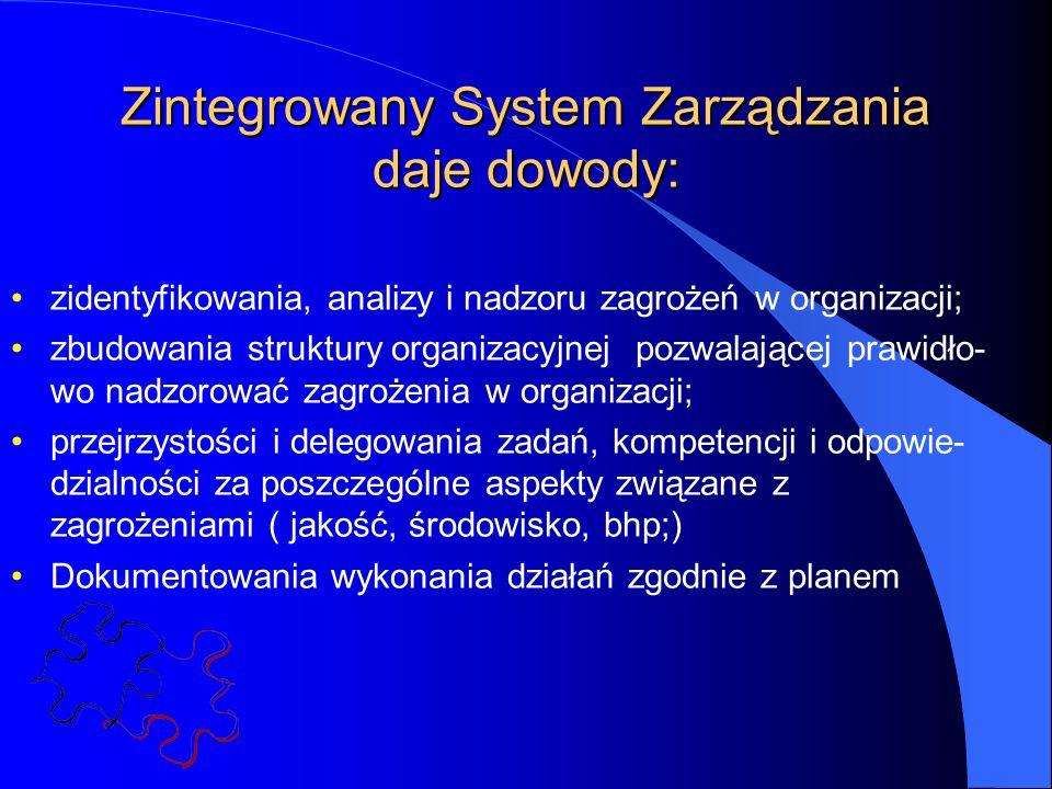 Zintegrowany System Zarządzania daje dowody: