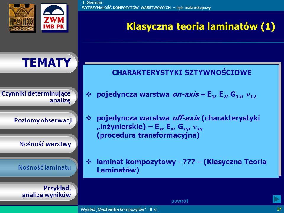 Klasyczna teoria laminatów (1)