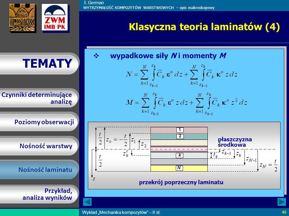 Klasyczna teoria laminatów (4)