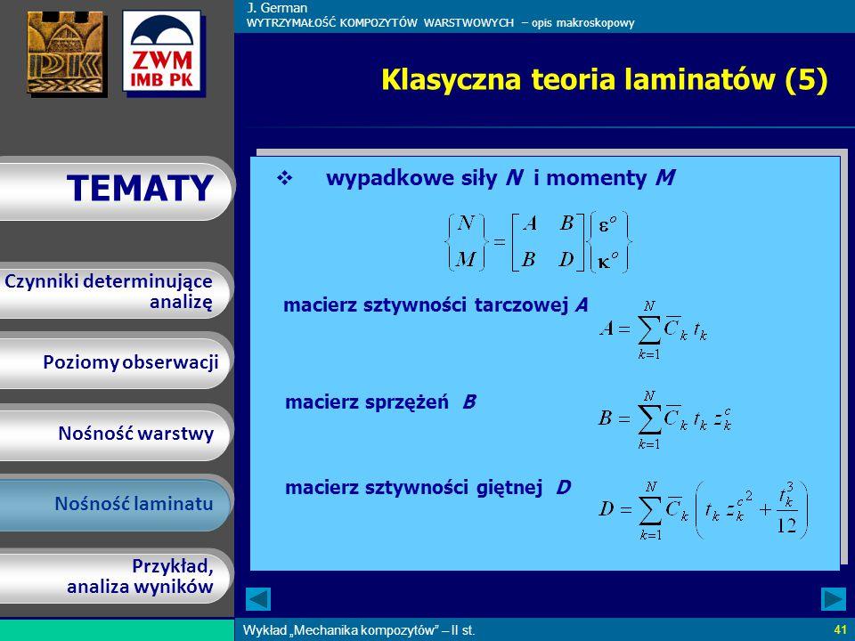 Klasyczna teoria laminatów (5)